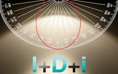 Financiación proyectos de I+D+I